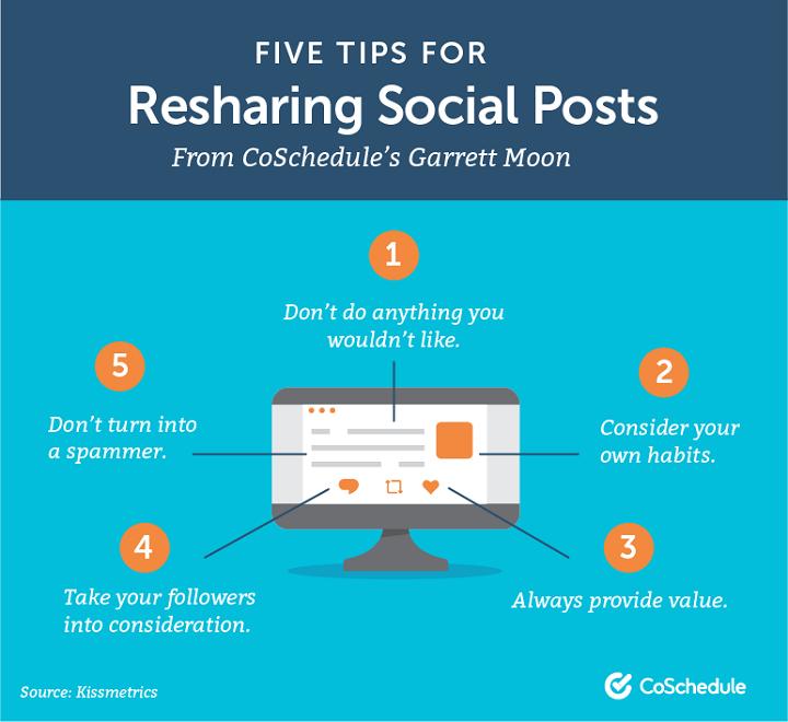 Resharing social posts