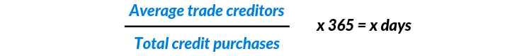 Trade Creditor Payment Period
